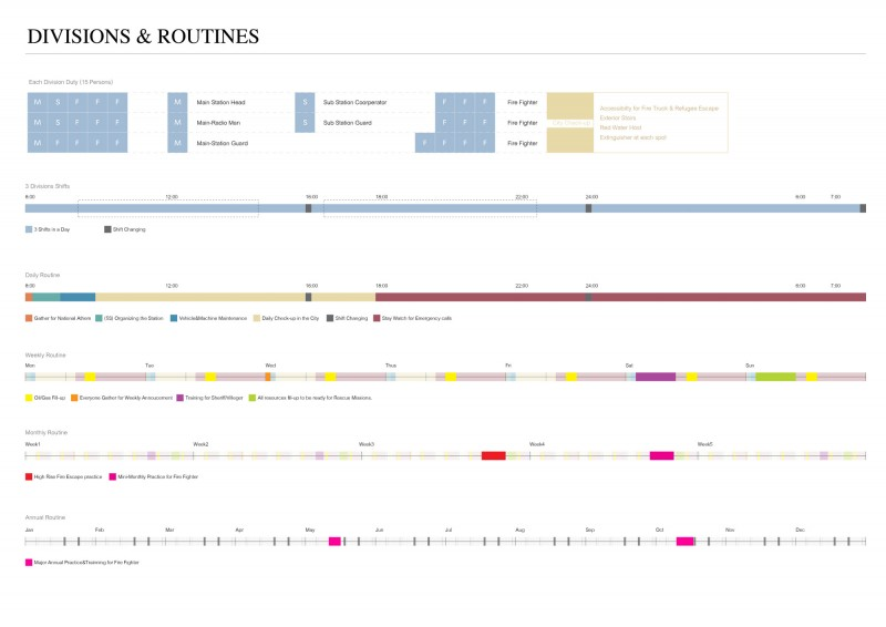 Timeline-FireDepartment