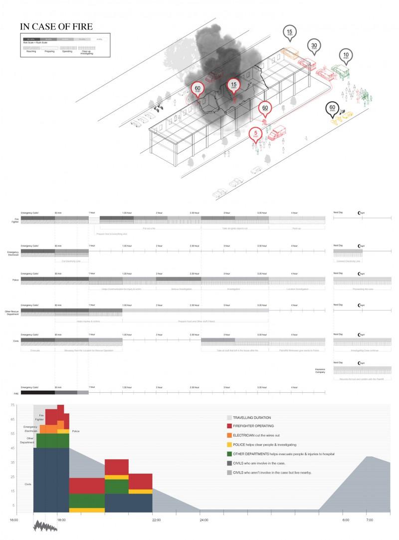 Axon-Fire Station Diagram